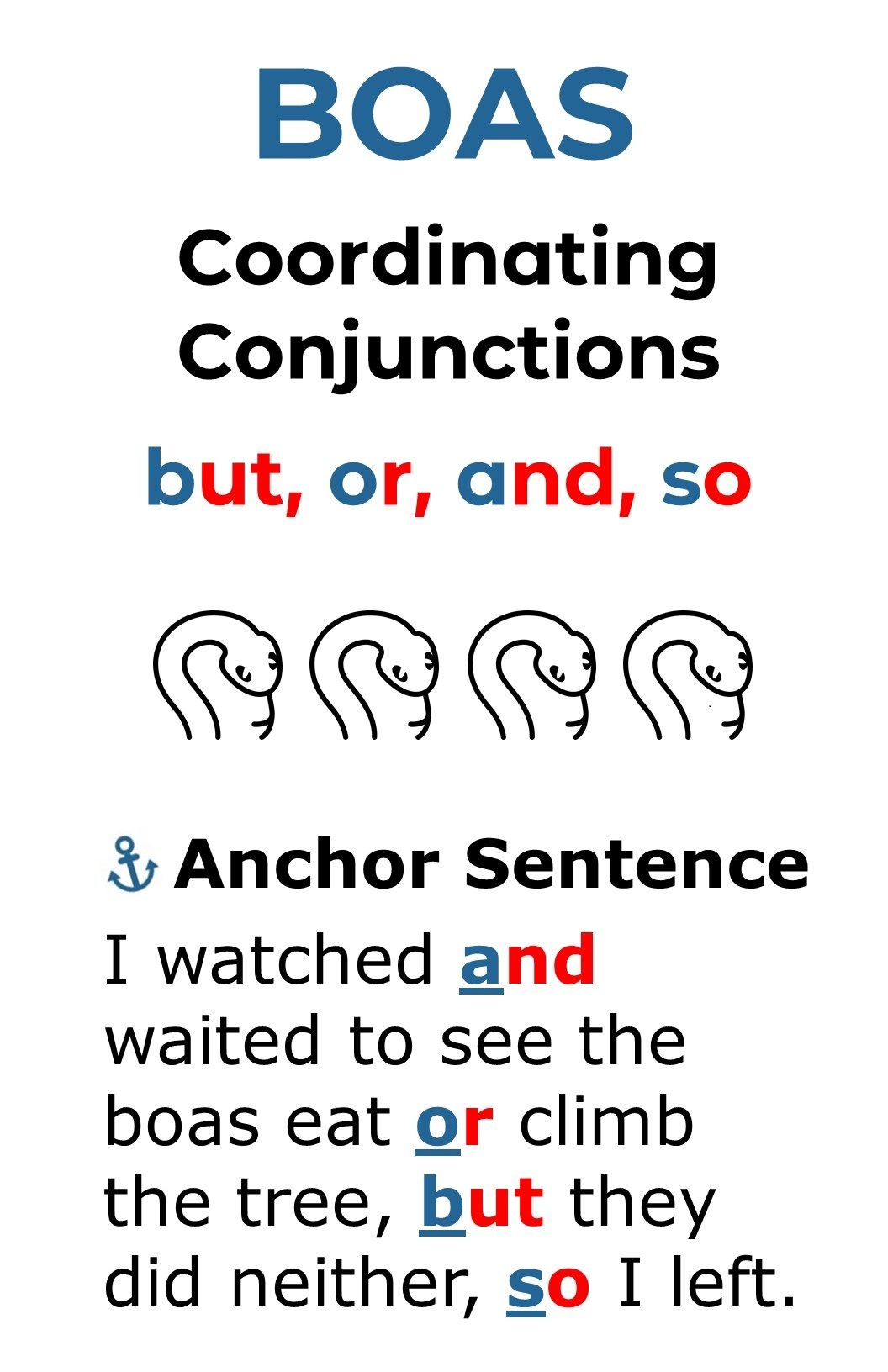 Three Types Of Conjunctions
