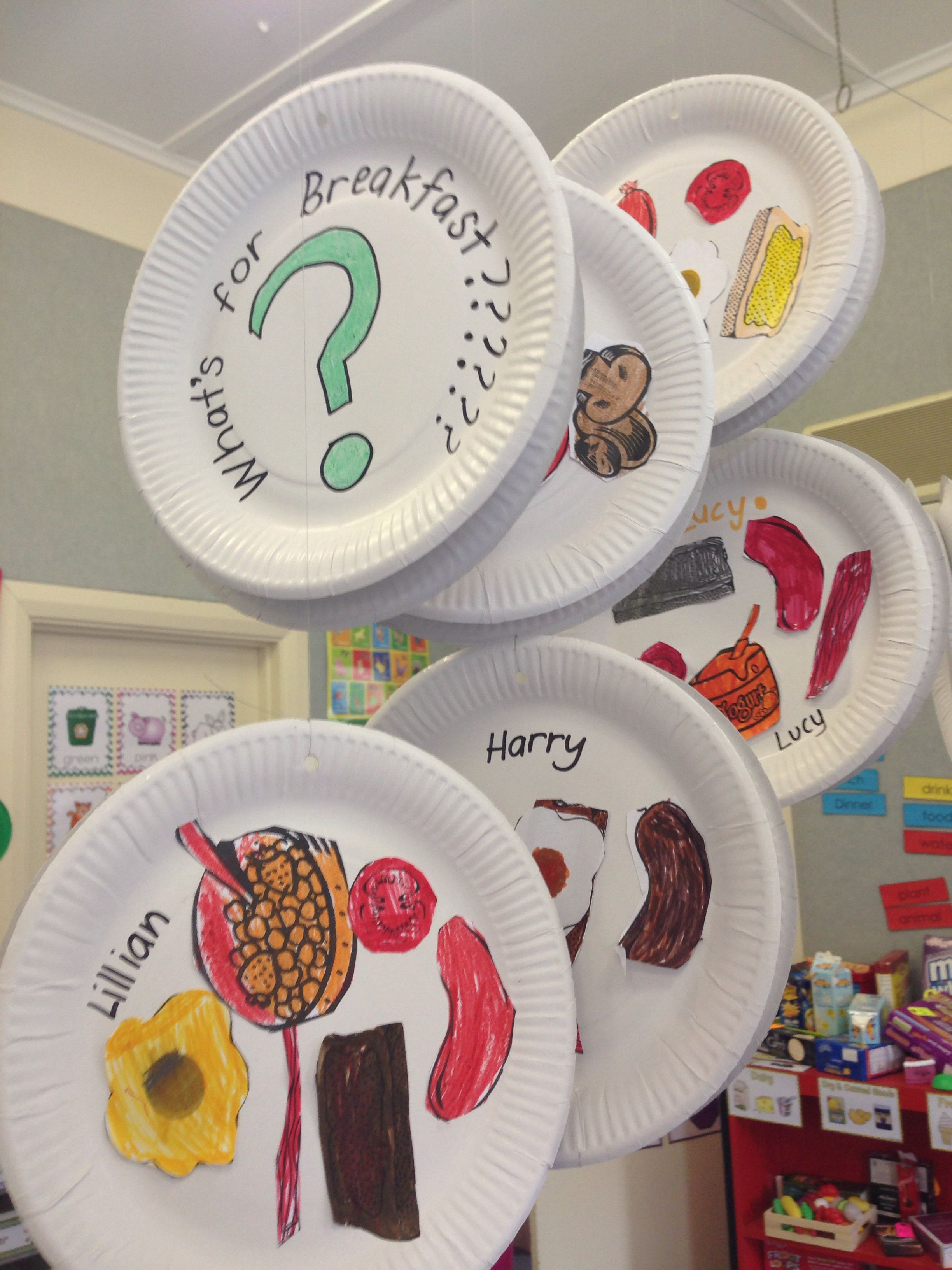 Paper plate display what we like to eat for breakfast