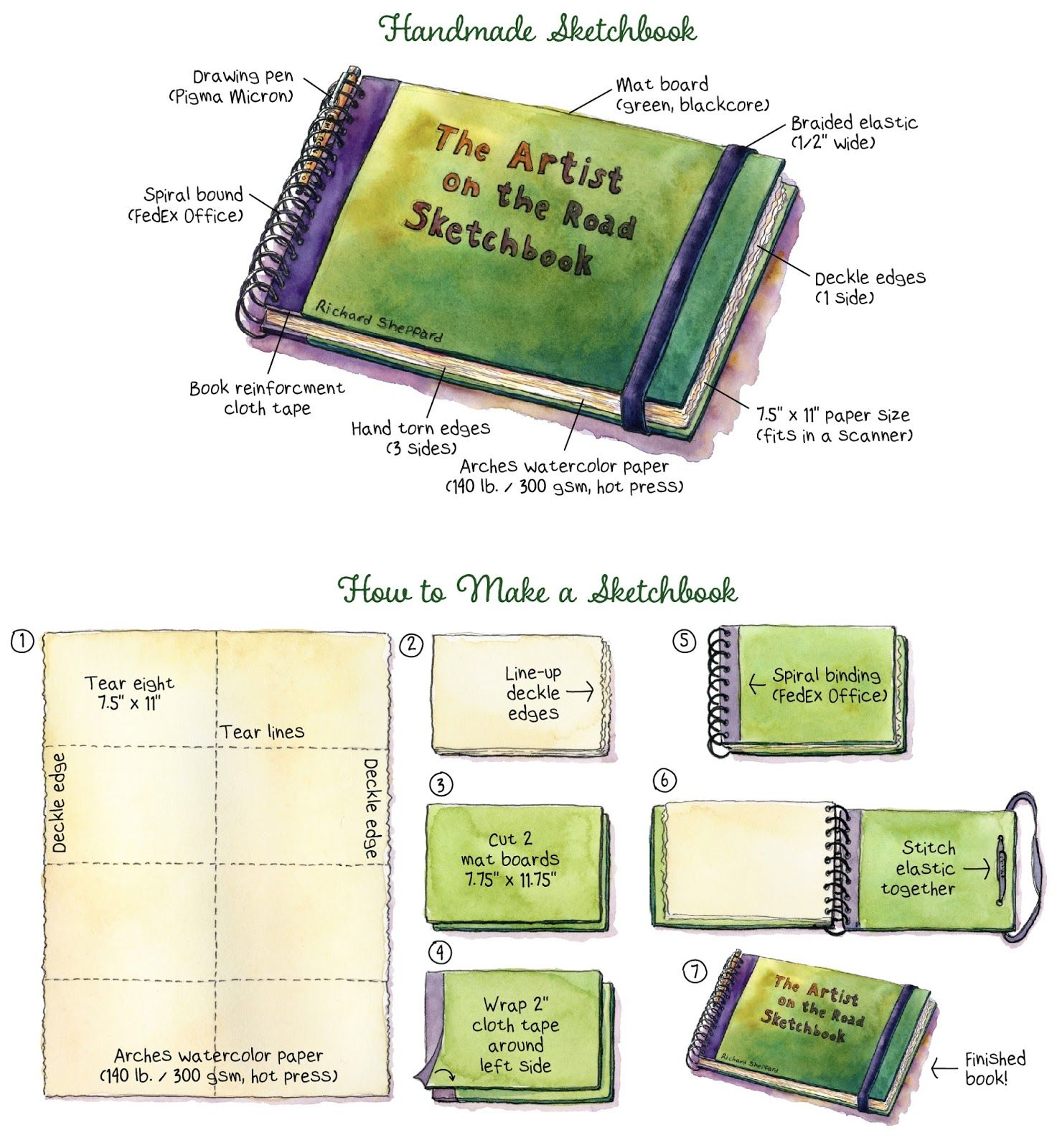 How To Make Your Very Own Sketchbook Sketch Book Handmade