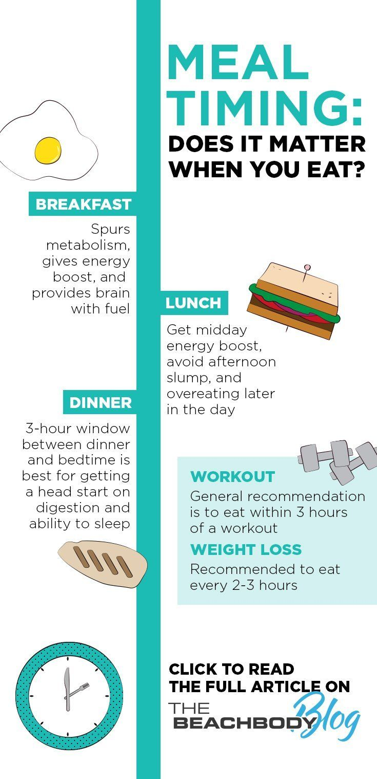 Watch Does It Matter What Time You Eat If Youre Trying to Lose Weight video