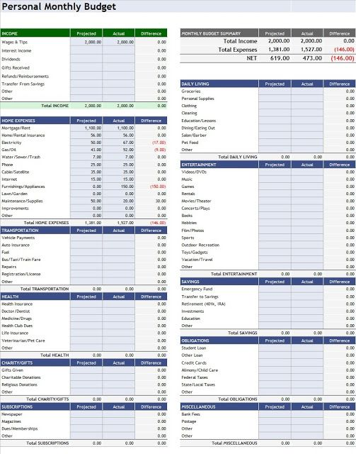 Personal Monthly Budget Worksheet Excel Sample Personal Monthly