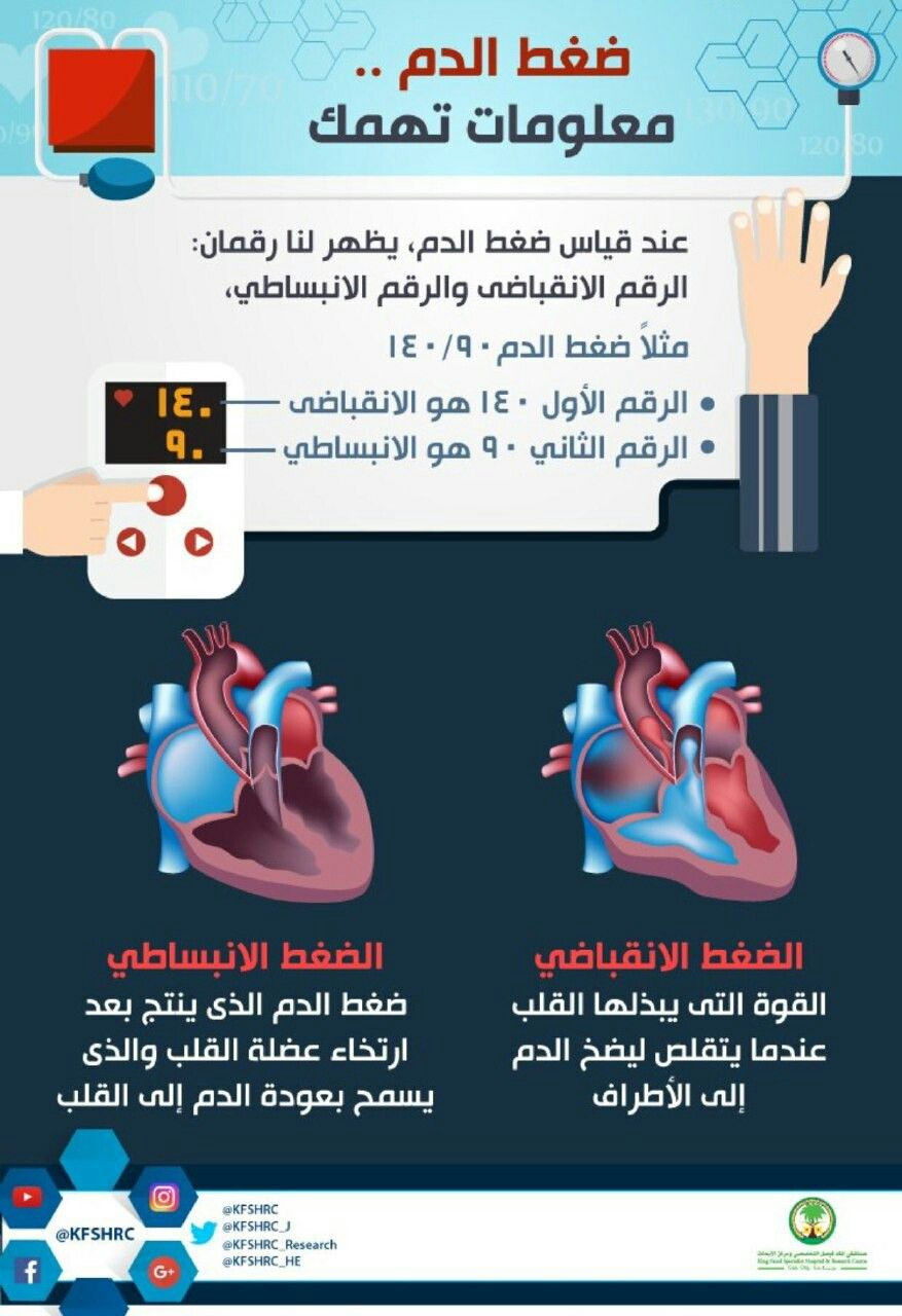 Pin By Reda Kabil On أعشاب وعلاجات Health Info