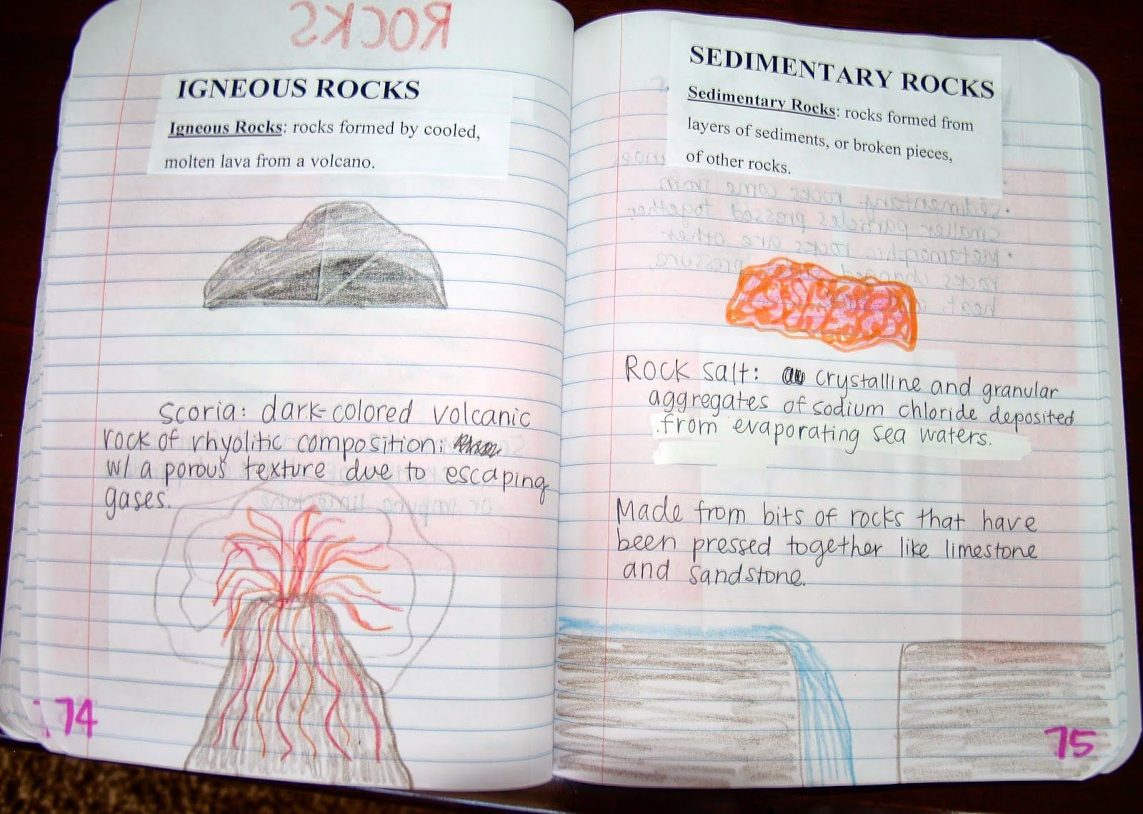 The Rock Cycle With Interactive Notebook Ideas For Science