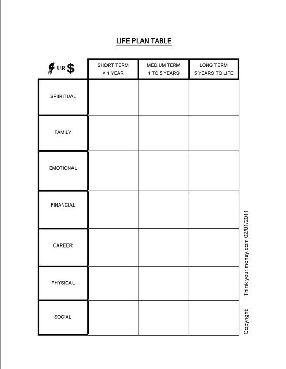 couples+goal+setting Setting Life Goals - Goal Setting Worksheet - consultant timesheet template