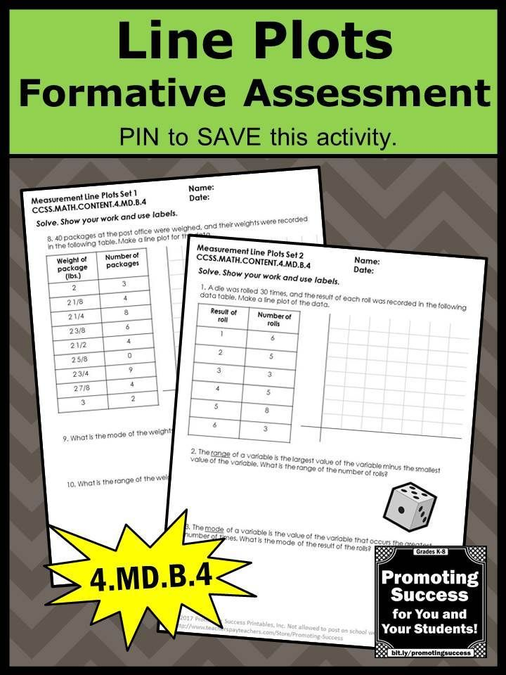 Line Plots with Measurement Worksheets 4.MD.A.3 | Formative ...