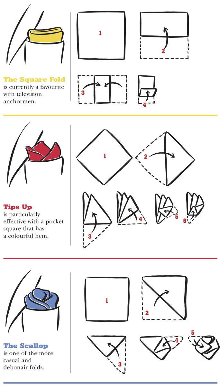 Pocket Square Basic Folds Becoming A Gentleman Pinterest