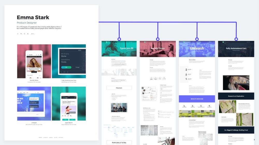 The Ultimate Ux Portfolio Template To Get You Hired Uxfol Io Blog Portfolio Templates Portfolio Website Design Portfolio Design