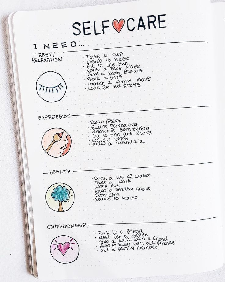 22 Charts to Help You Become the Best Version of Yourself ... |Self Care Goals