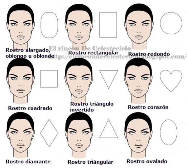 Tipos de rostros femeninos  moda  Pinterest  Tipos de Rostros