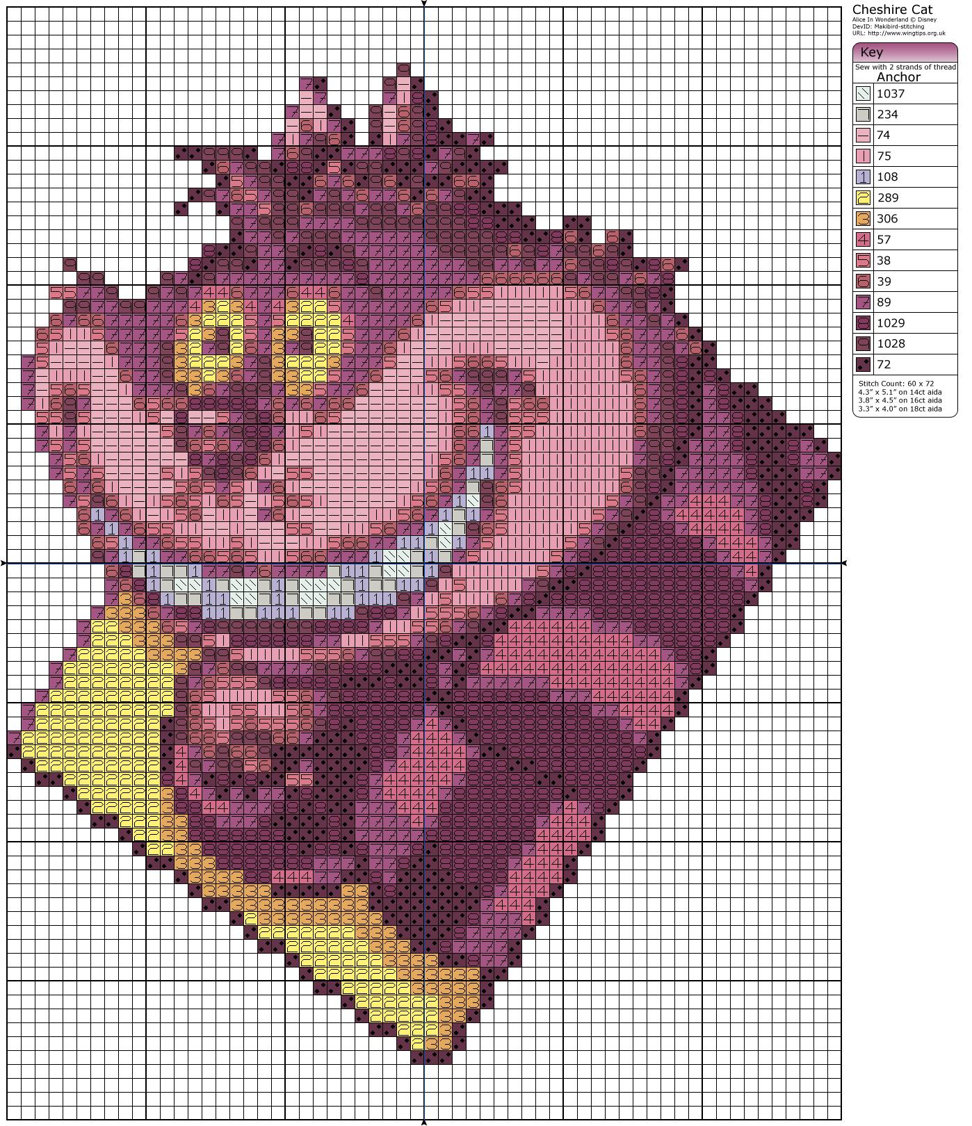 Cheshire Cat Kingdom Hearts Cross Stitch Disney cross