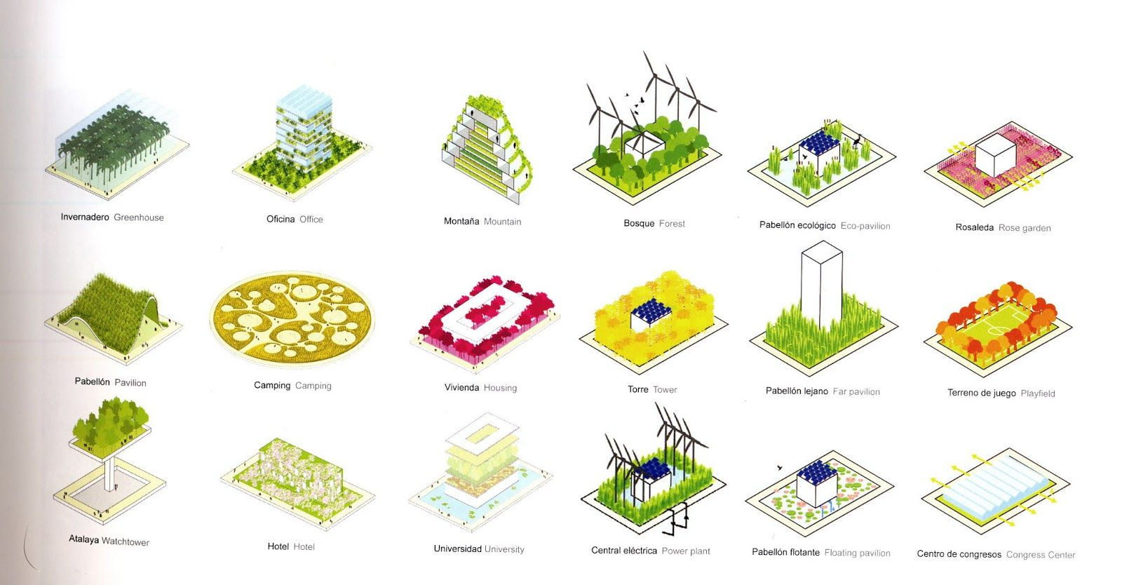 Mvrdvfloriade 2022 09 landscape urbanism pinterest diagram mvrdvfloriade 2022 malvernweather Choice Image