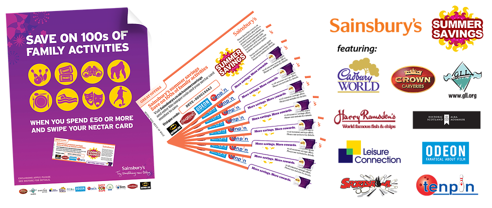 Image result for sainsbury loyalty program Rewards