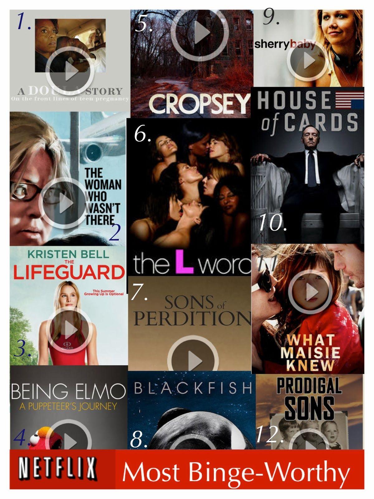Beste Filme und Shows auf Netflix