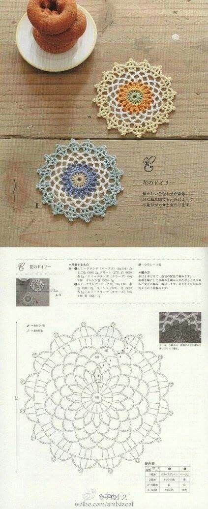 Pin de edith hortuvia en Crochet | Pinterest | Círculos y Gorros