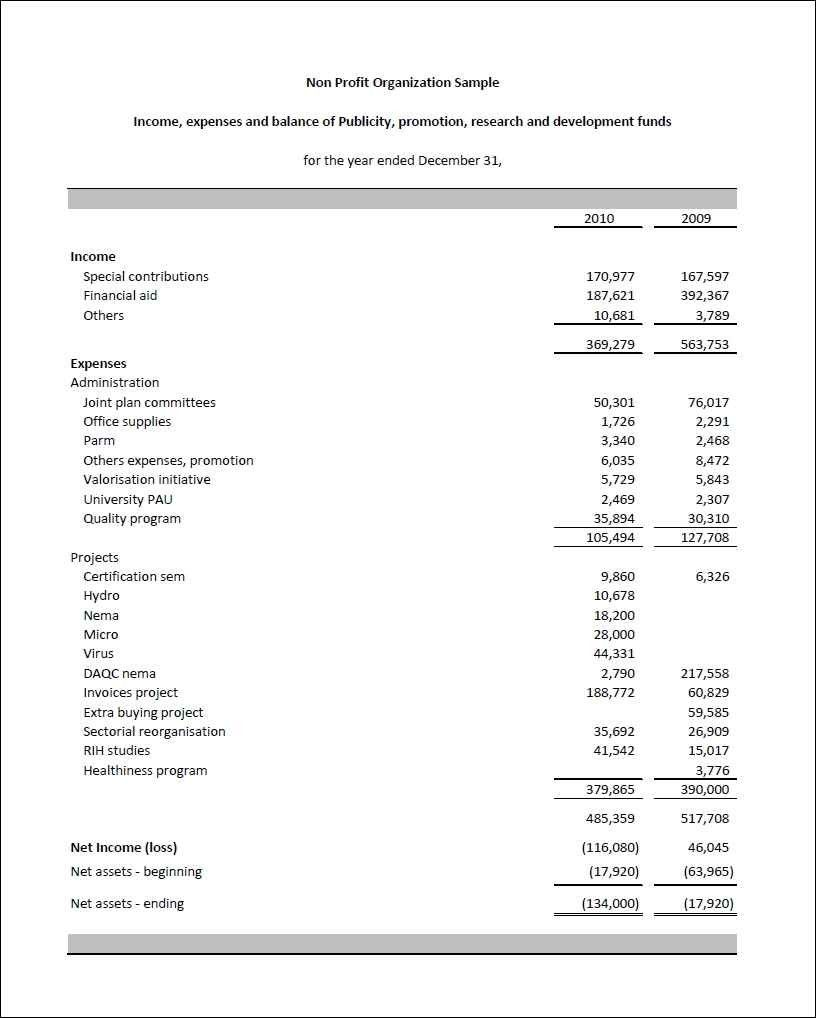 Financial Statement Template Philippines Seven Secrets You Will Not Want To Know About Finan Statement Template Balance Sheet Template Financial Statement