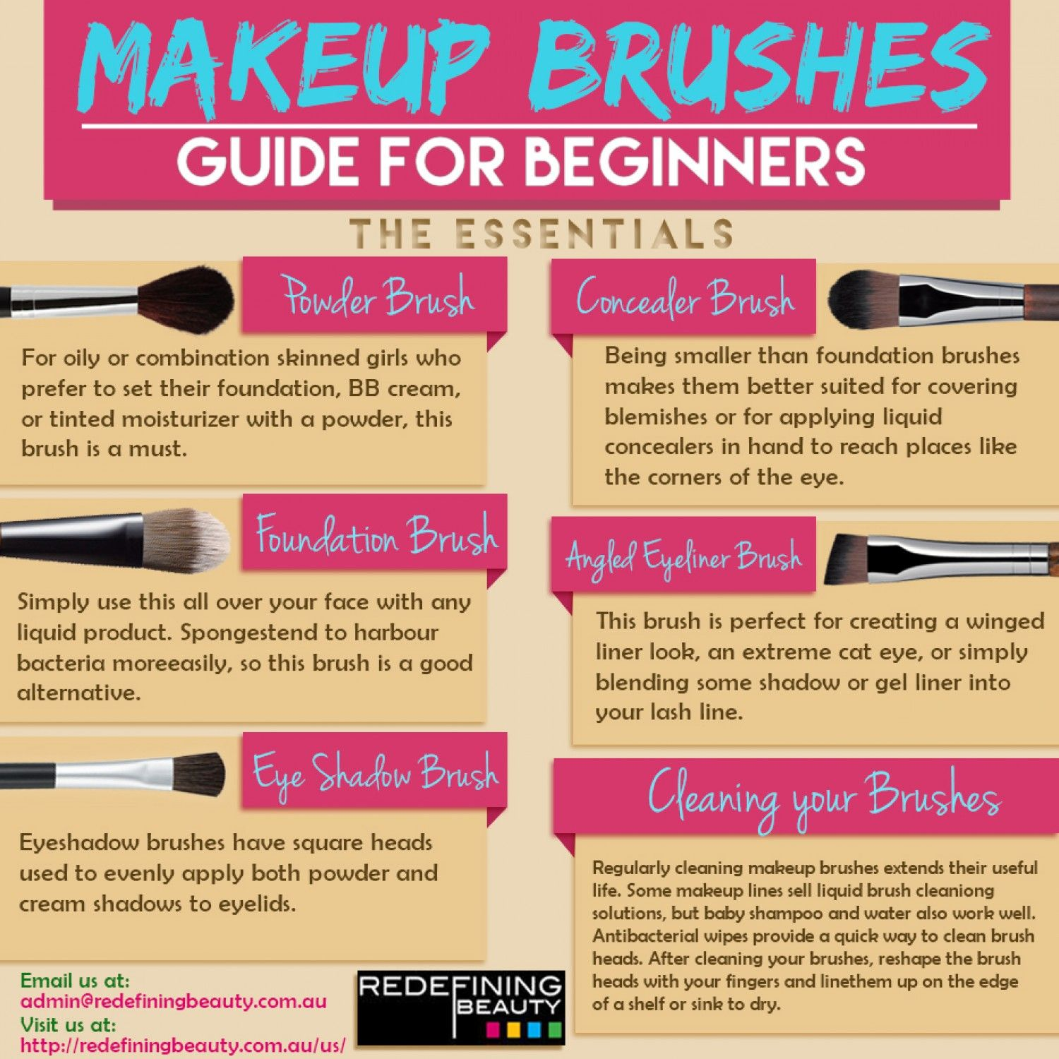 Beginners Guide Makeup Brushes And Their Uses Infographic