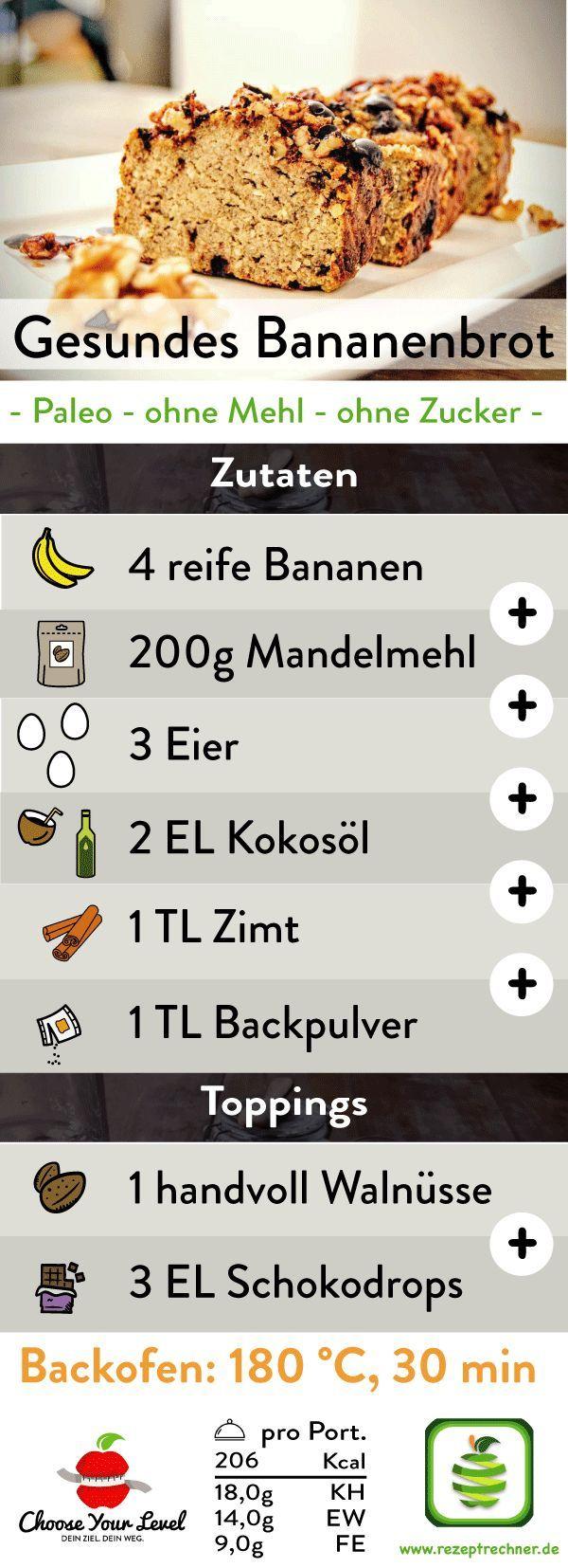 Bananenbrot ohne Mehl - Choose Your Level™ #bananabread