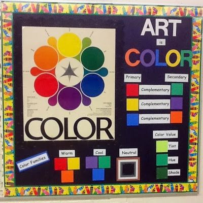 Mrs Allen S Art Room Art Room Bulletin Board Ideas Art Classroom Decor Elementary Art Rooms Art Room