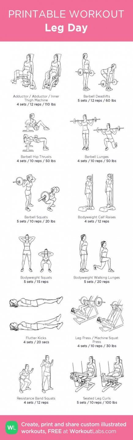 Fitness Workouts For Women Gym Muscle 43 Ideas #fitness
