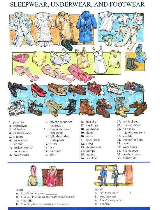 Clothes English Study English Vocabulary Picture Dictionary