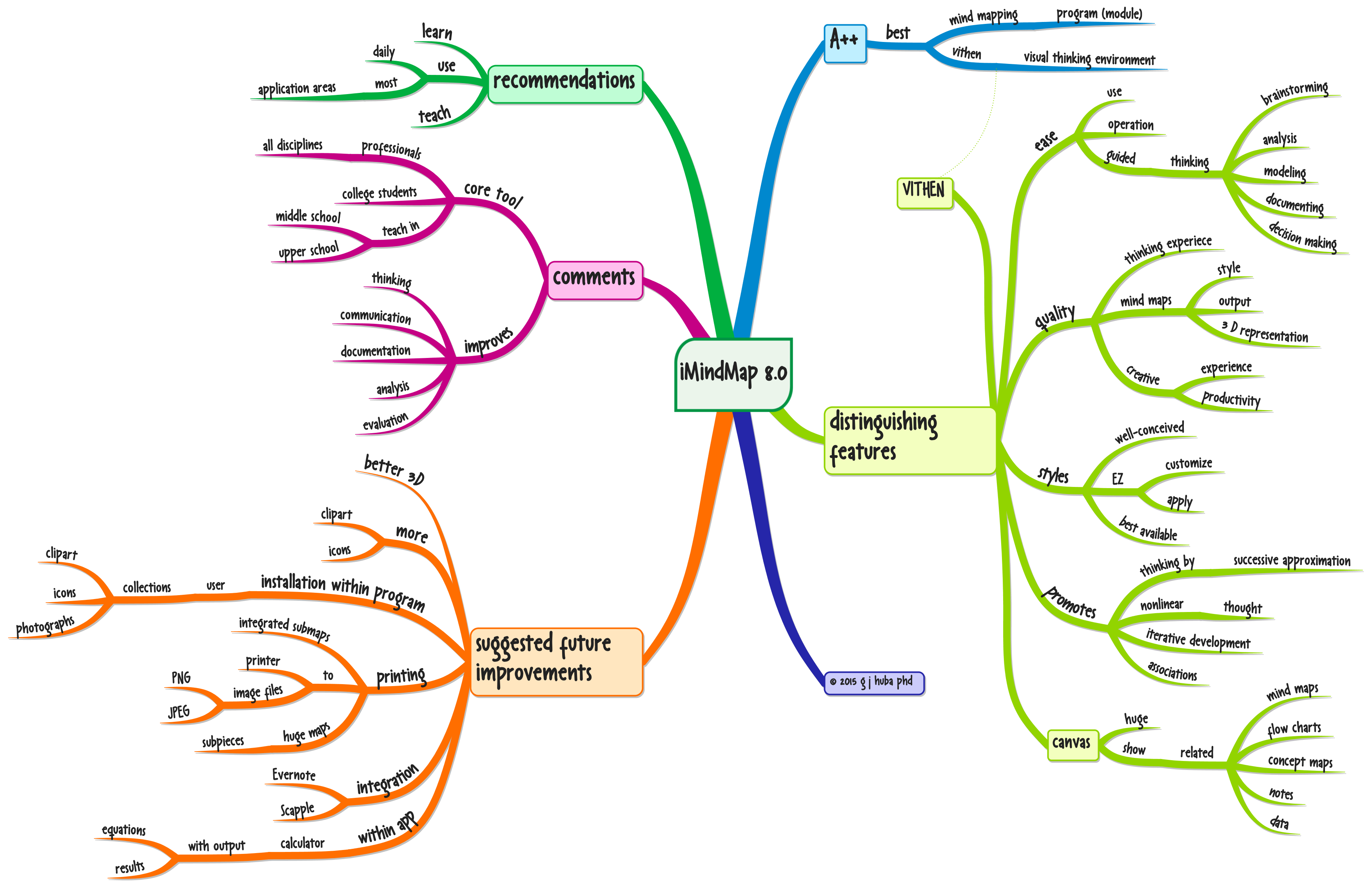 with version 80 imindmap is no longer the world�s best