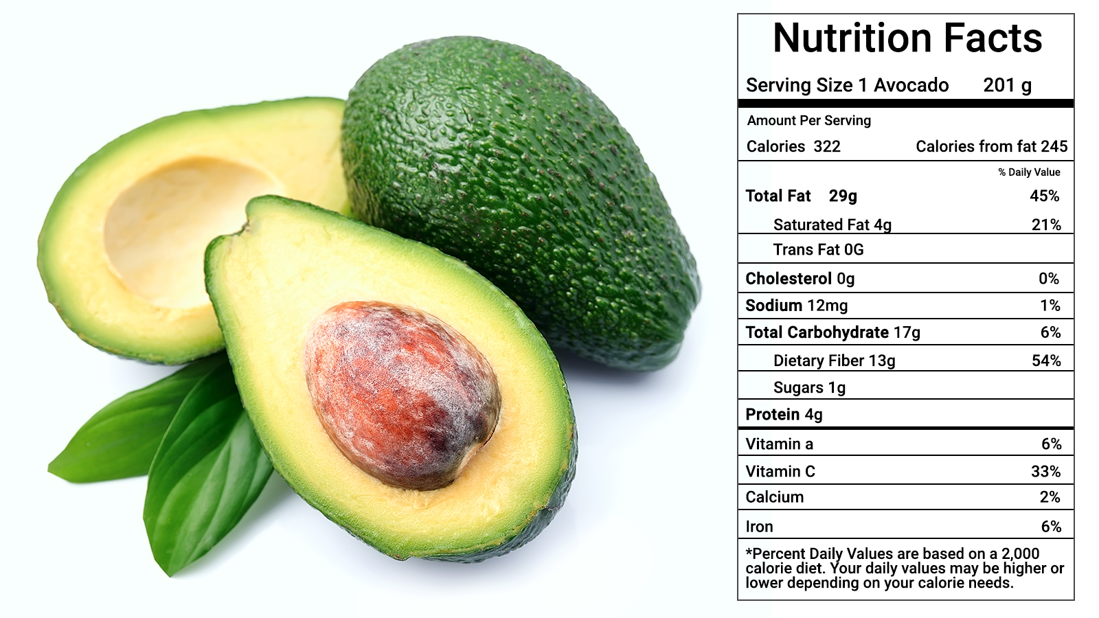 10 Avocado Nutrition Facts Most People Don T Know About Avocado Nutrition Facts Avocado Nutrition Avocado Health Benefits