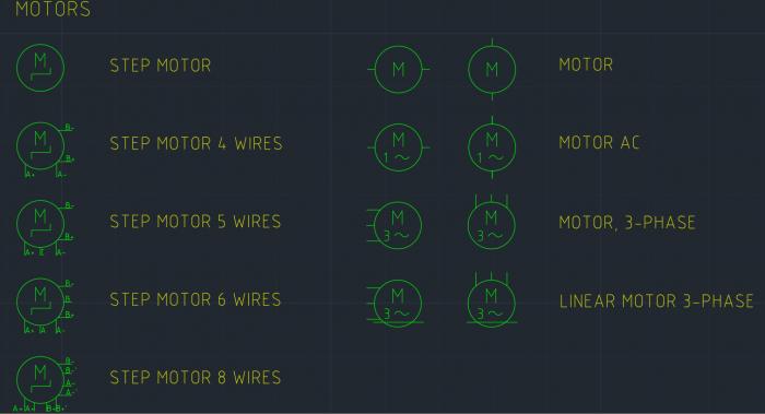 Motor Symbol In 2019 Electrical Symbols Symbols Autocad