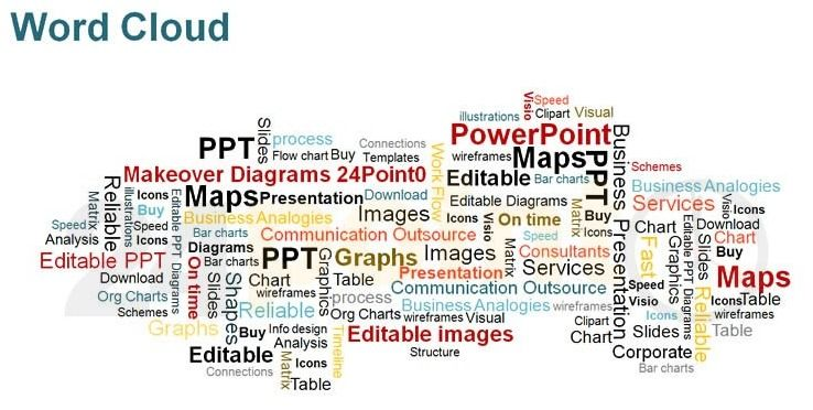 Editable powerpoint template unique word cloud illustrations editable powerpoint template unique word cloud unique words cloud presentation maxwellsz