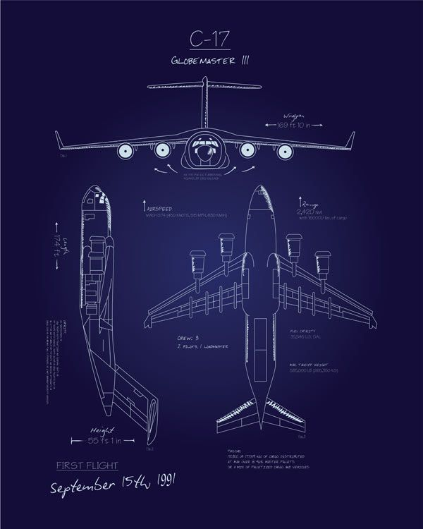 C 17 blueprint art designed by squadron posters blueprint art c 17 blueprint art designed by squadron posters malvernweather Gallery
