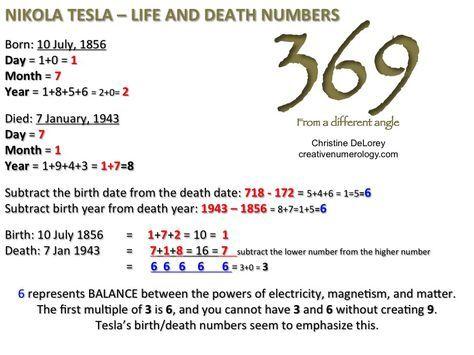 TESLA AND 369 | 1 | Nikola tesla, Tesla quotes, Numerology