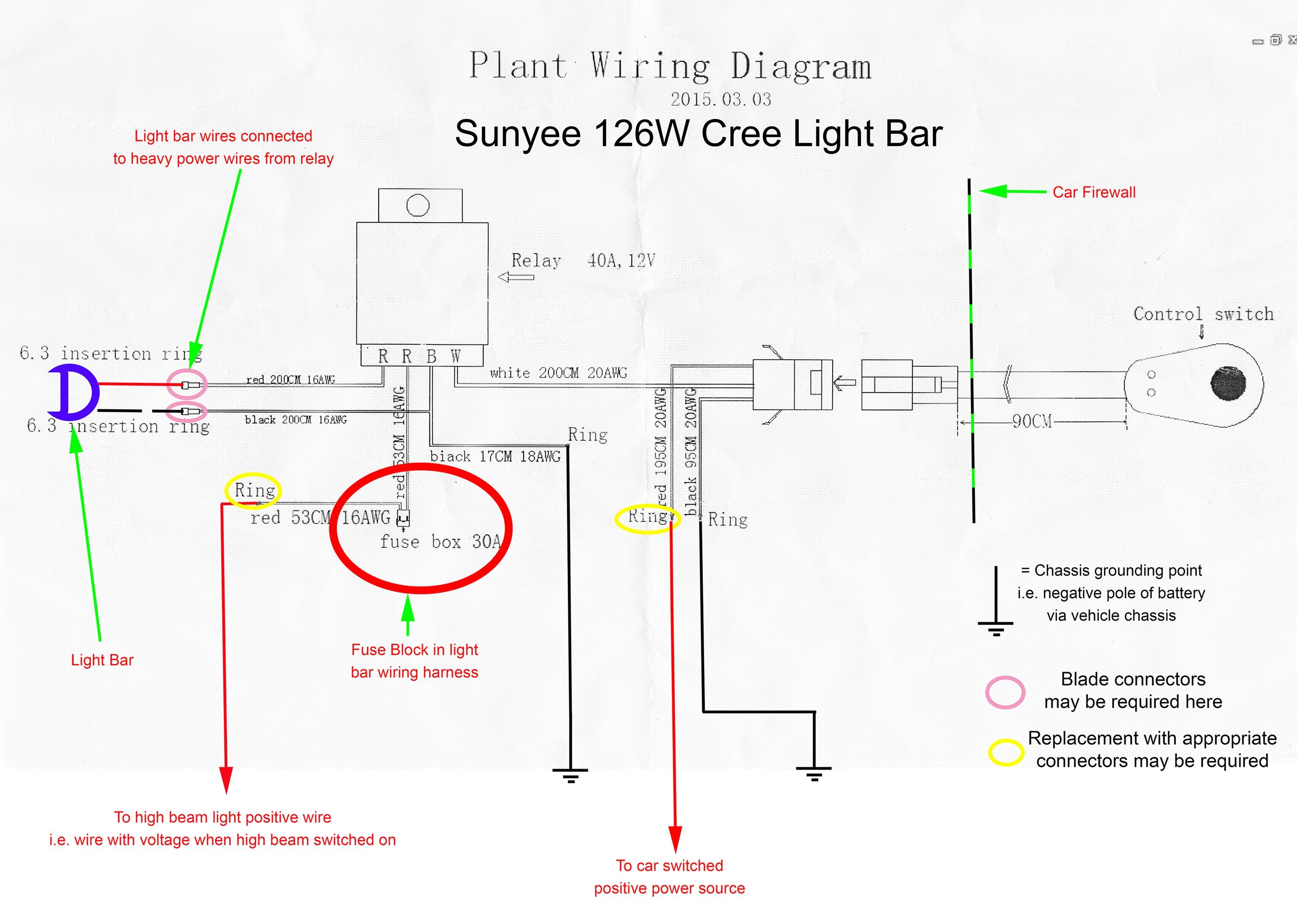 Pin by Trudy Mccoy on Diagram Sample Light switch wiring