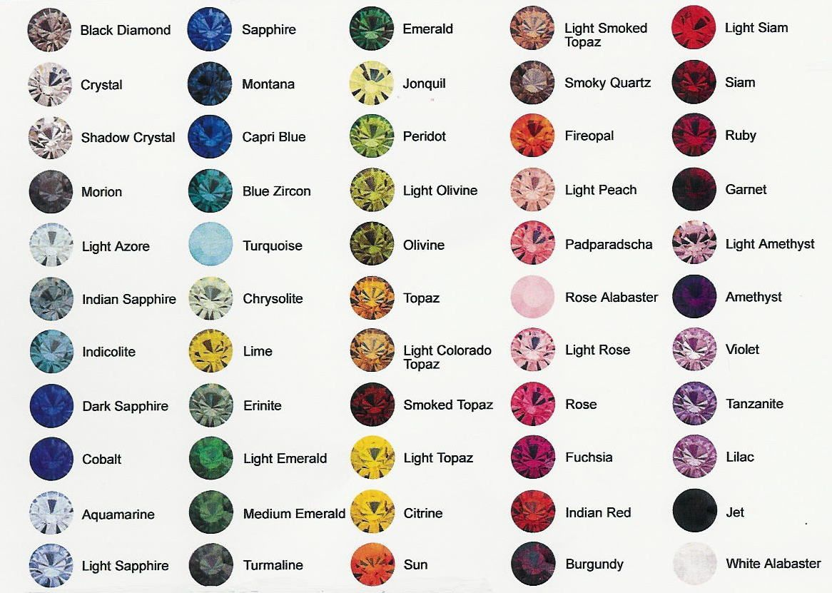 93 Precious Gems Names Chart Showing Range Of Color In