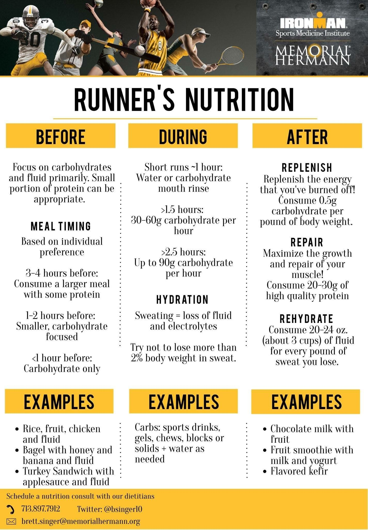 Pin By Julia Hanson On Running Marathon Training Plan Half Marathon Training Plan Nutrition For Runners