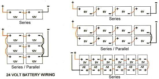 Solar Battery Wiring Diagrams