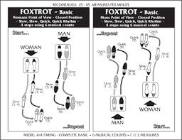 Foxtrot Steps Diagram Box Step Dance Diagram - Wiring ... on
