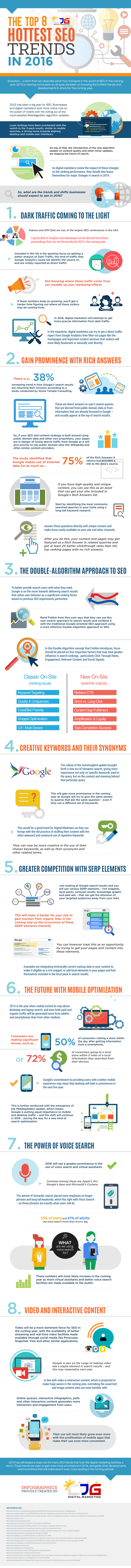 8 SEO Trends for 2016 How to Achieve Google Success Next Year #infographic according to CJG Digital Marketing