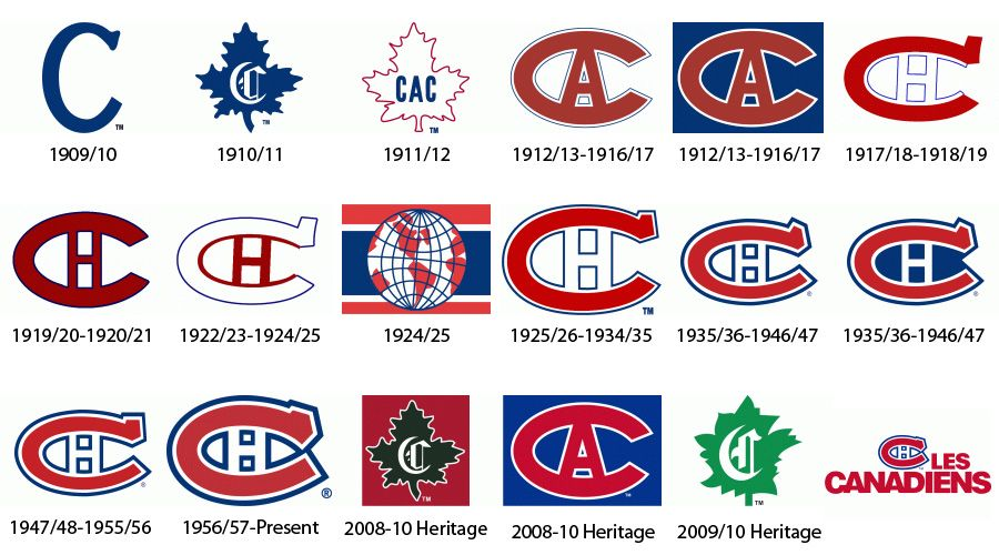 Logo history montreal canadiens jodsgn design - Montreal canadians logo ...