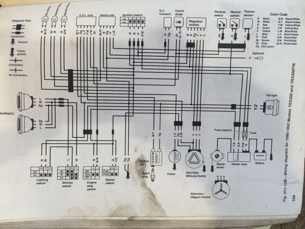 hight resolution of honda fourtrax 300 wiring diagram on attachment php attachmentid throughout