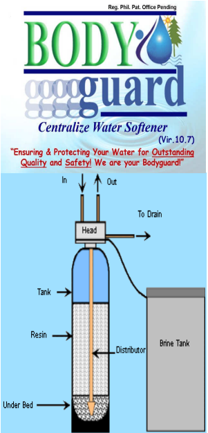 Water Softener Operation