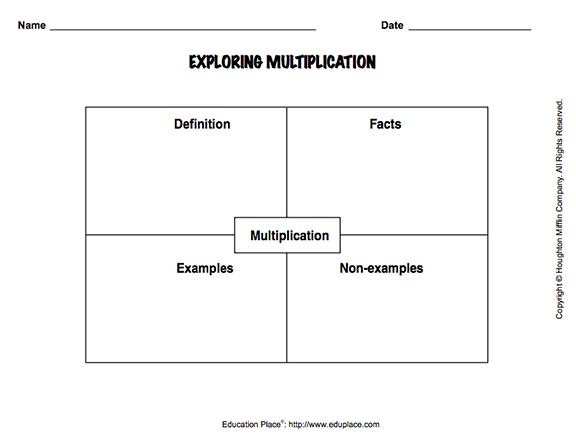 here u0026 39 s a frayer model for defining multiplication