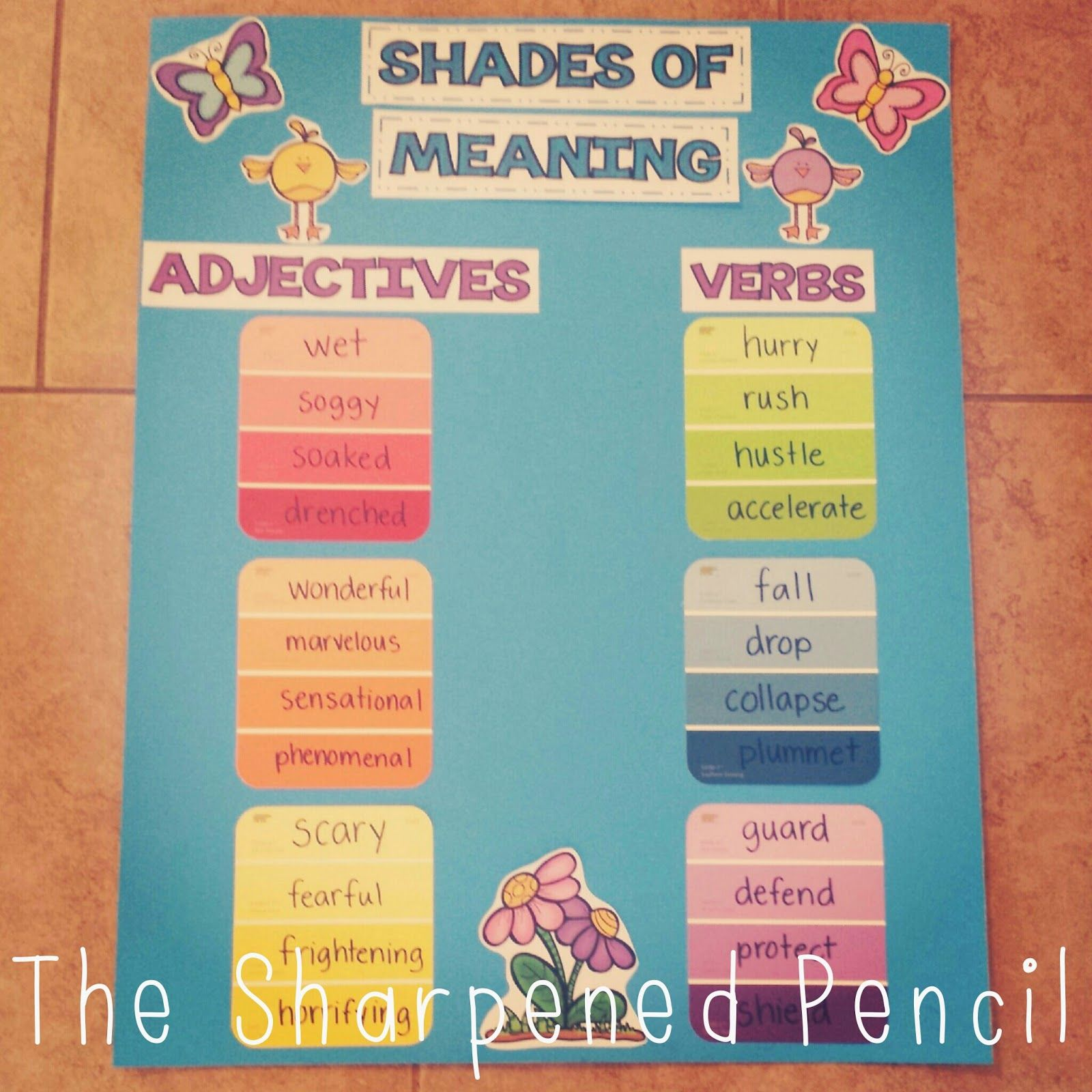 Parts Of Speech Anchor Chart Made With Pain Chips
