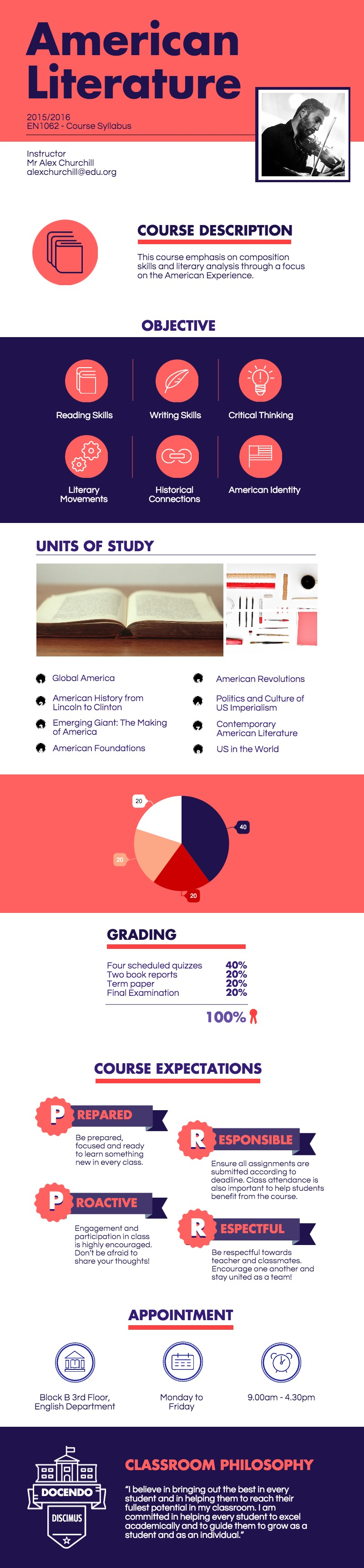 This Free infographic template helps you visualise a class syllabus ...