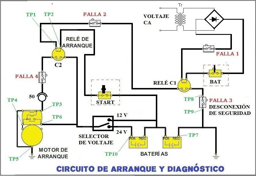 Banco De Pruebas De Motores De Arranque Floor Plans Motor Diagram