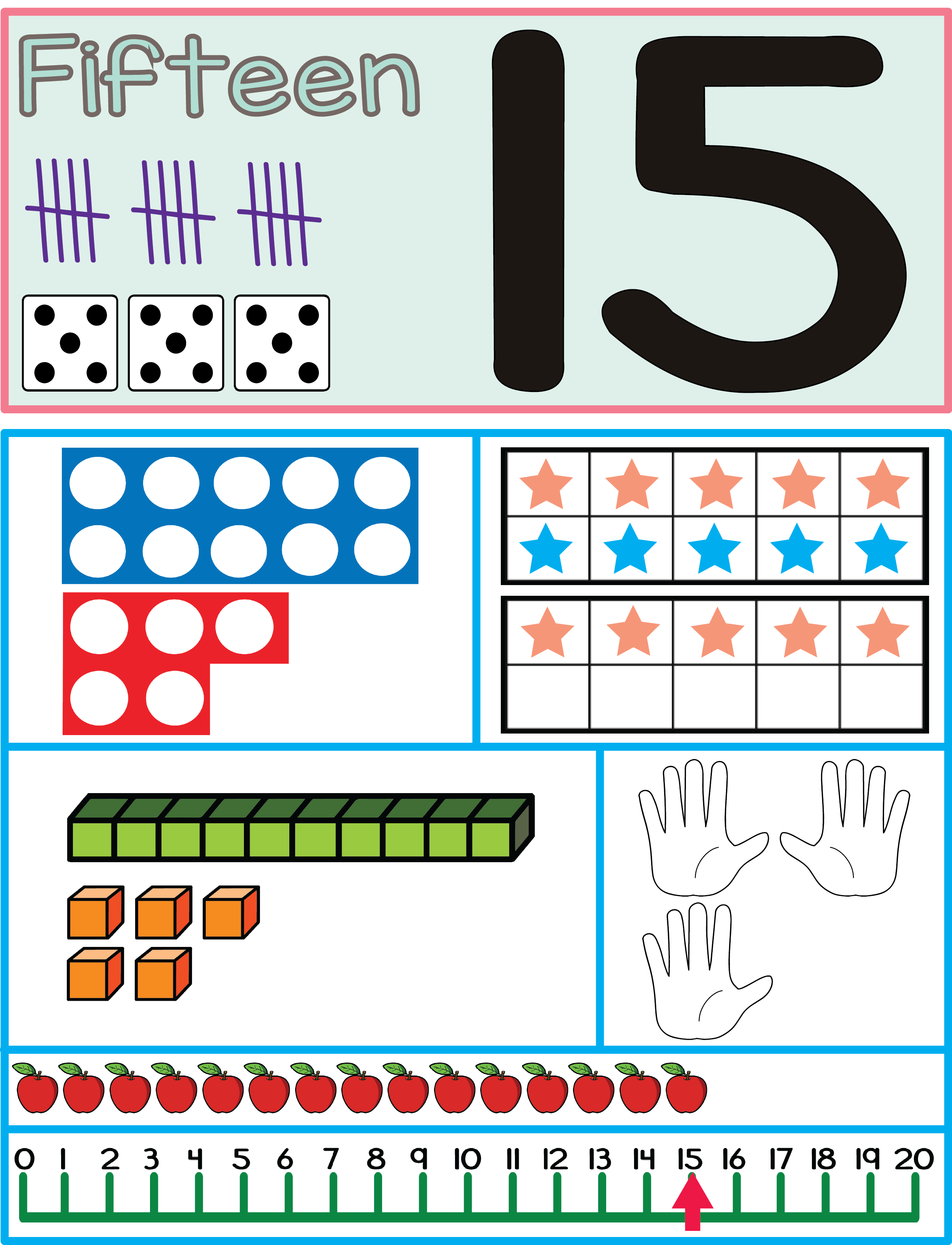 Numicon Number Display Number Poster Number Anchor