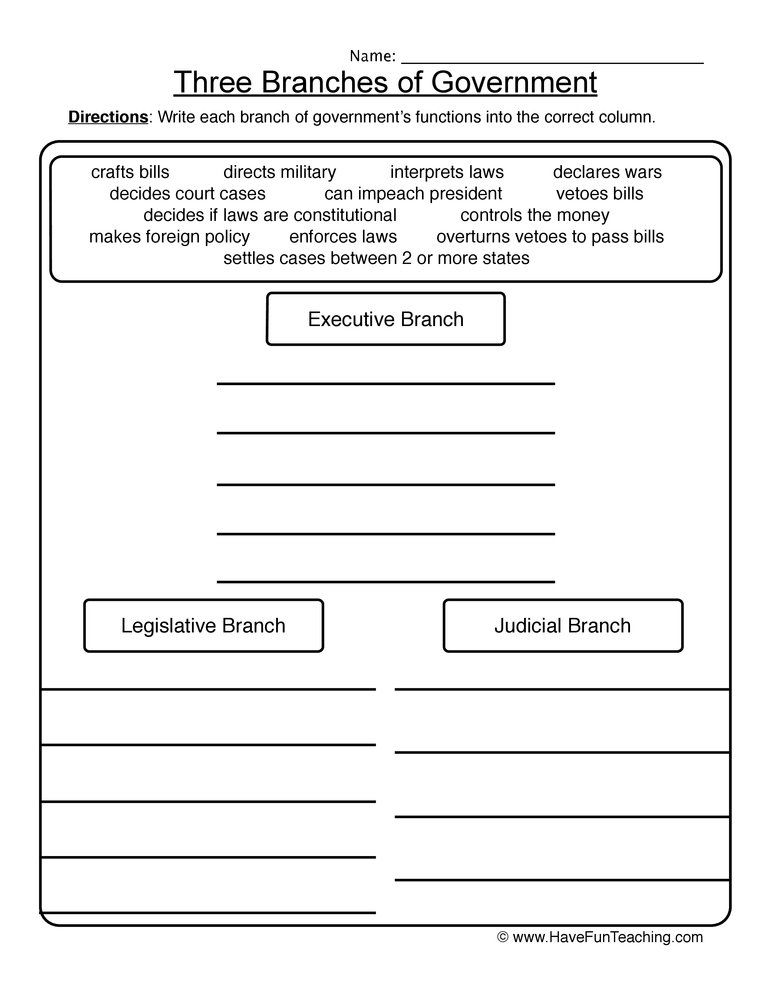 Three Branches of Government Worksheet Branches of