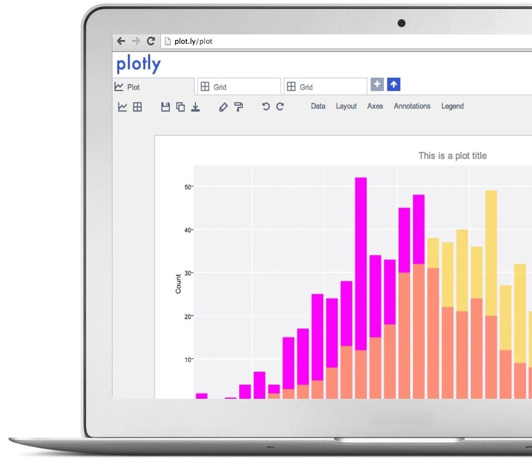 plotly | Online graphing and data analysis | Teacher resources