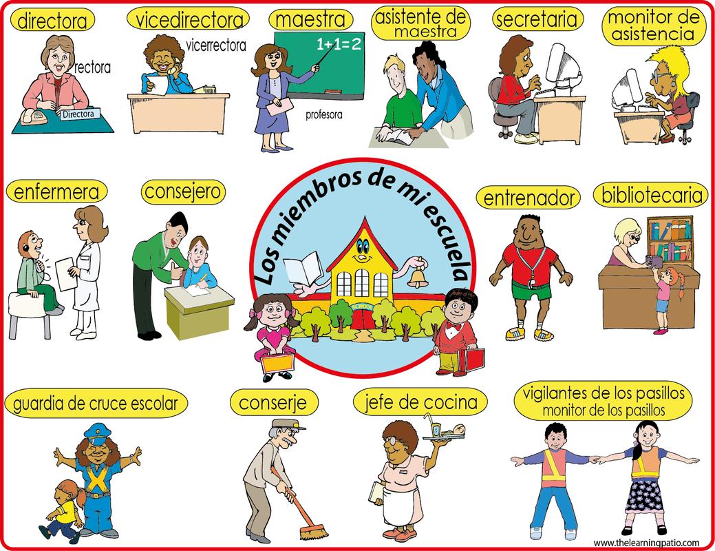 Los miembros de mi escuela teaching spanish pinterest for Imagenes de las reglas de la casa
