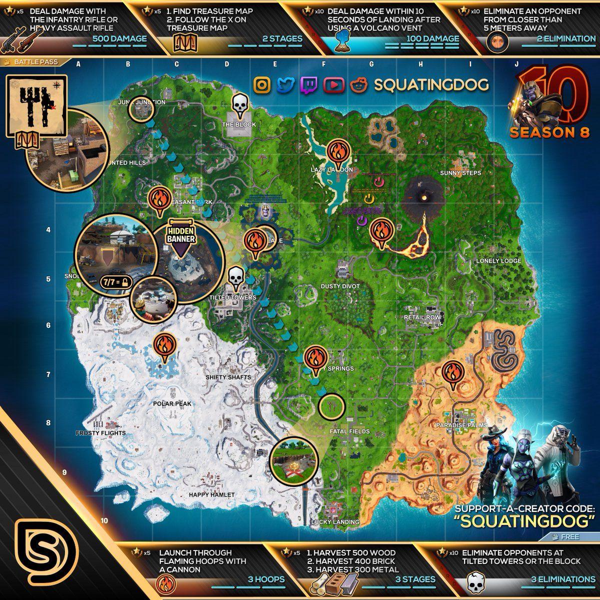 Fortnite Cheat Sheet Map For Season 8 Week 10 Challenges