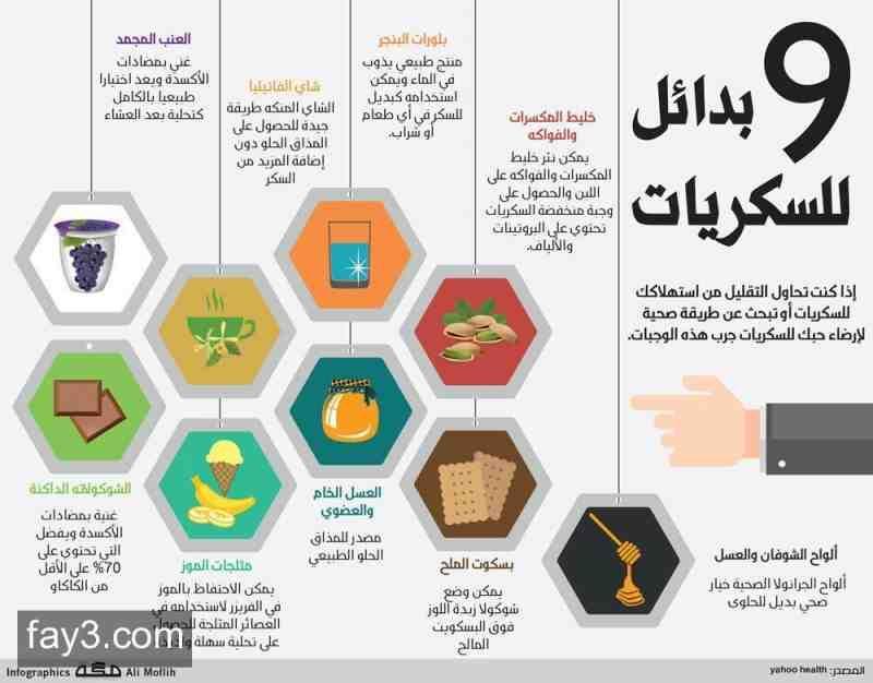 انفوجرافيك تسعة بدائل للسكريات Health Fitness Nutrition Health Diet Fitness Nutrition