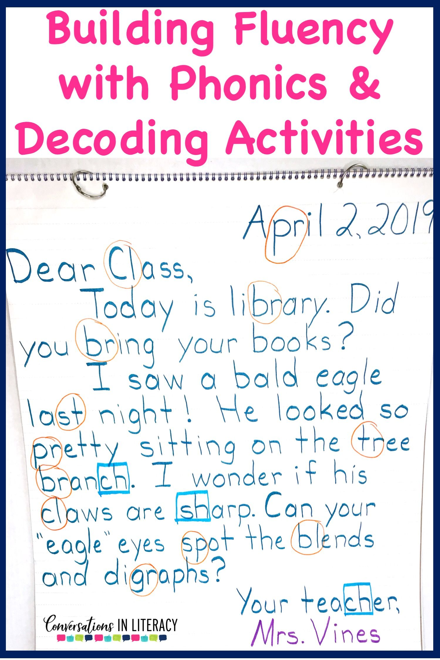 Building Fluency With Phonics And Decoding Activities